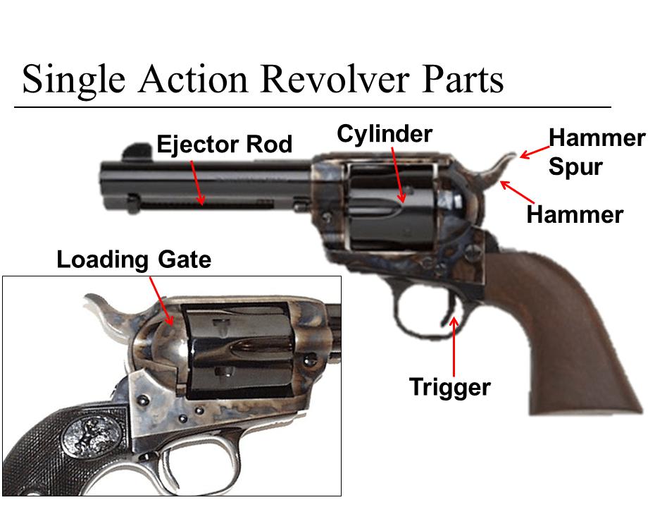 single revolver